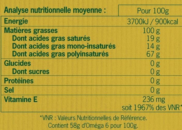 huile de germe de blé de Emile Noël
