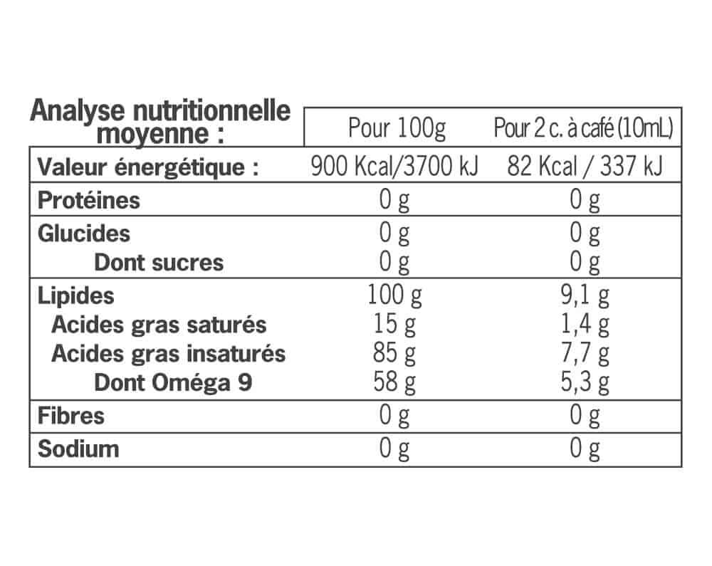 Analyse nutritionnelle de l'huile de Macadamia