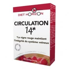 Circulation 14