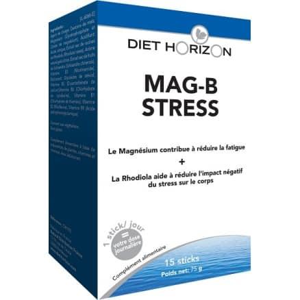 Mag - B Stress